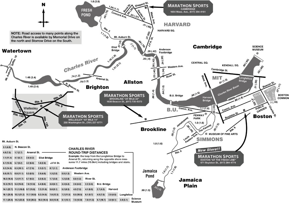 Charles River Bridge Distances Map And Running Time Calculator